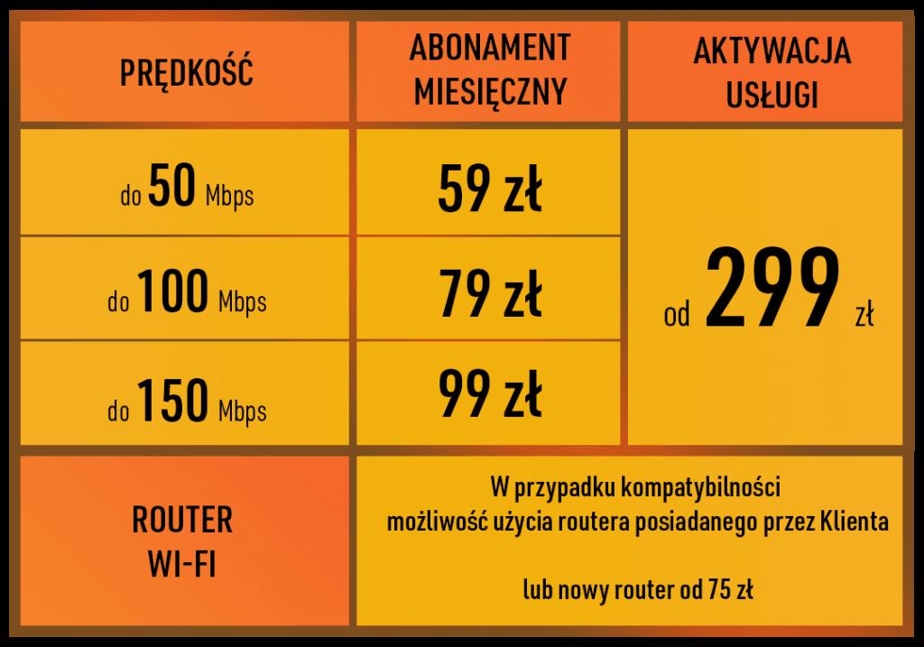 mobile_cennik_premium_bezp